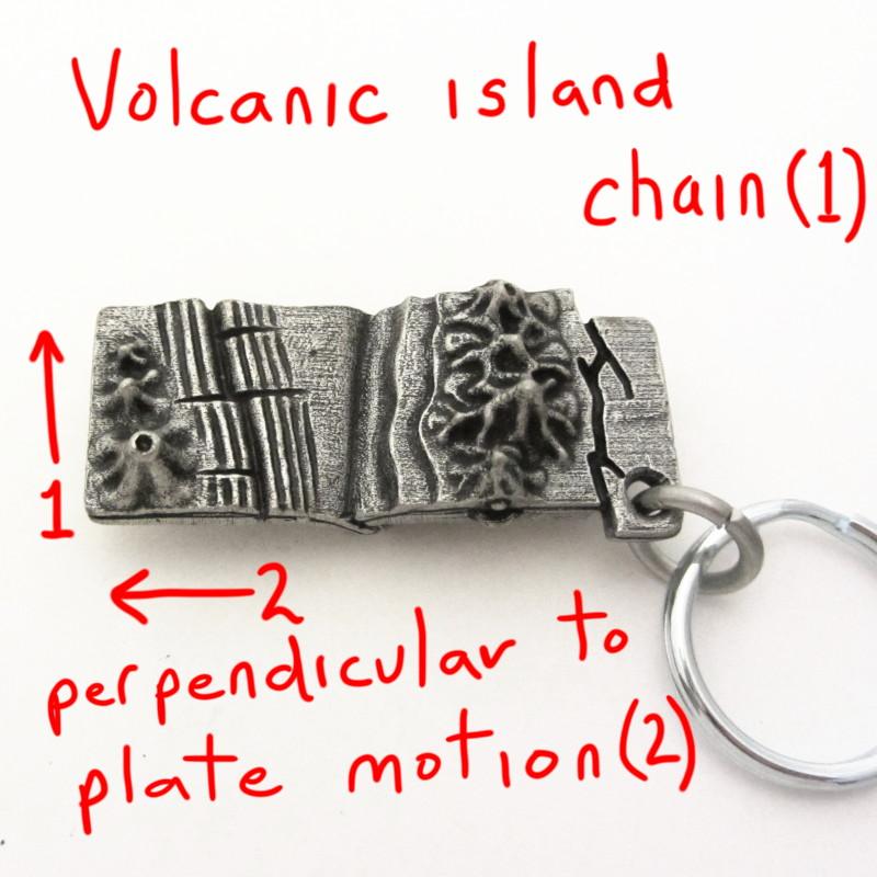 plate-tectonics-keychain-error-01.jpg