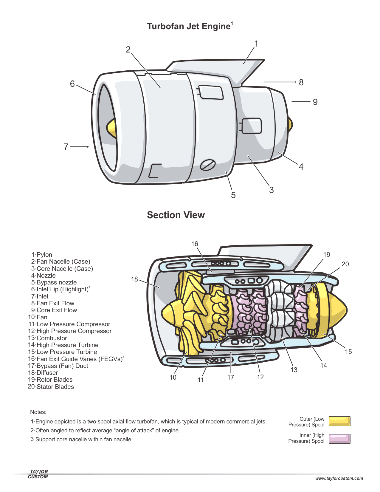 Maxi Force Engines Diagrams Diagram Auto Parts Catalog And Diagram